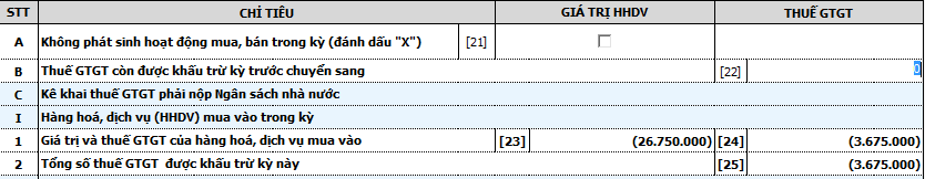 chữ ký số 3A