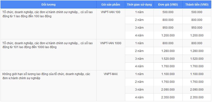 Bảng giá bảo hiểm xã hội điện tử VNPT